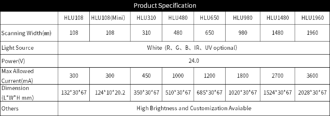 Specification table: High-brightness Light Source