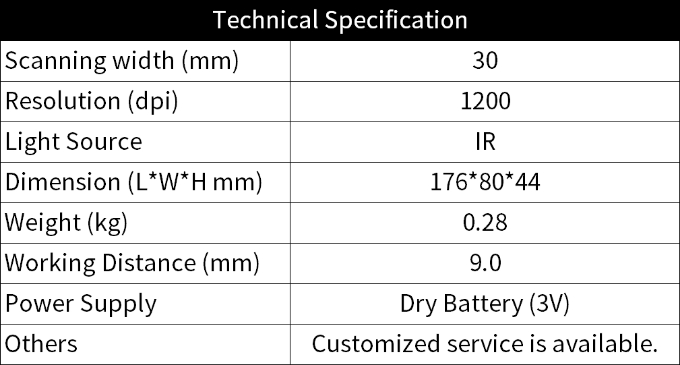 Specification table: Wall Crack Detector