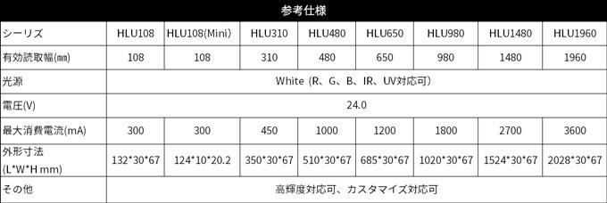 スペック表:高輝度光源