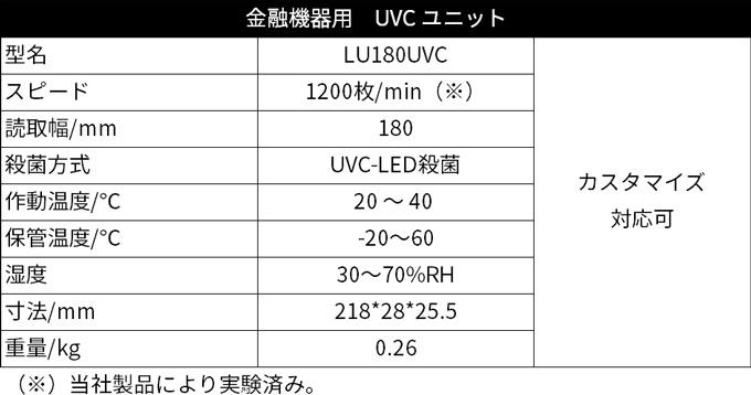 スペック表:UVCユニット